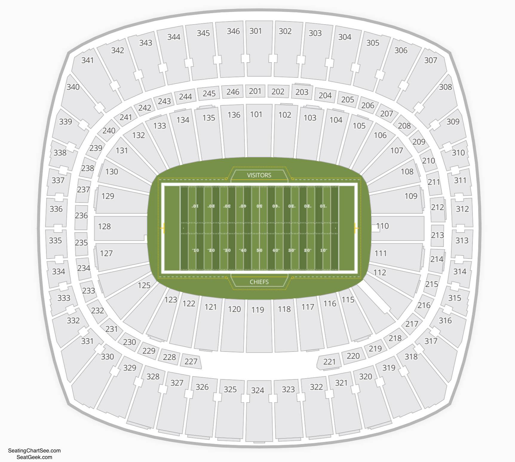 Kansas City Chiefs Seating Chart
