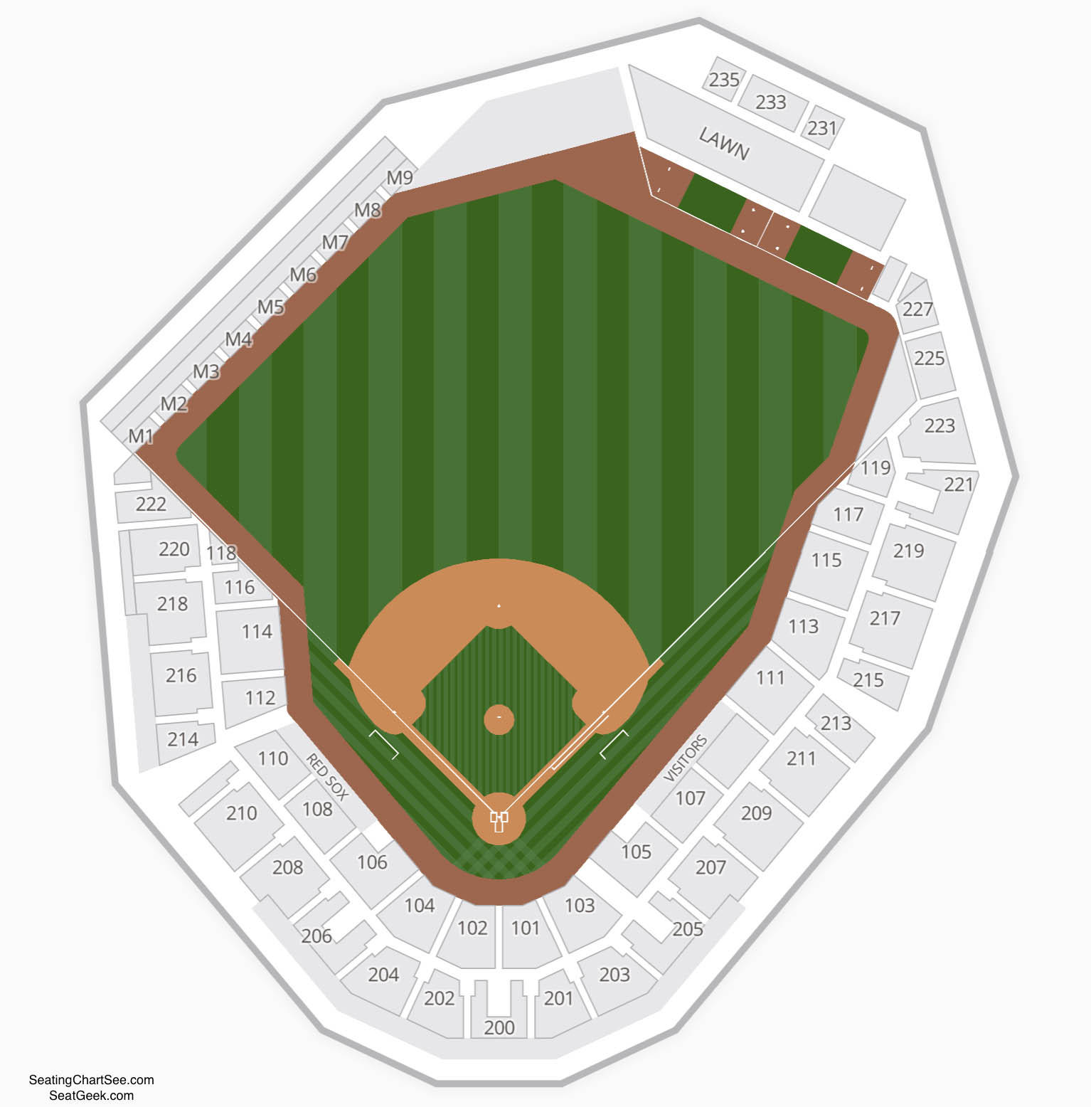 JetBlue Park at Fenway South Seating Chart