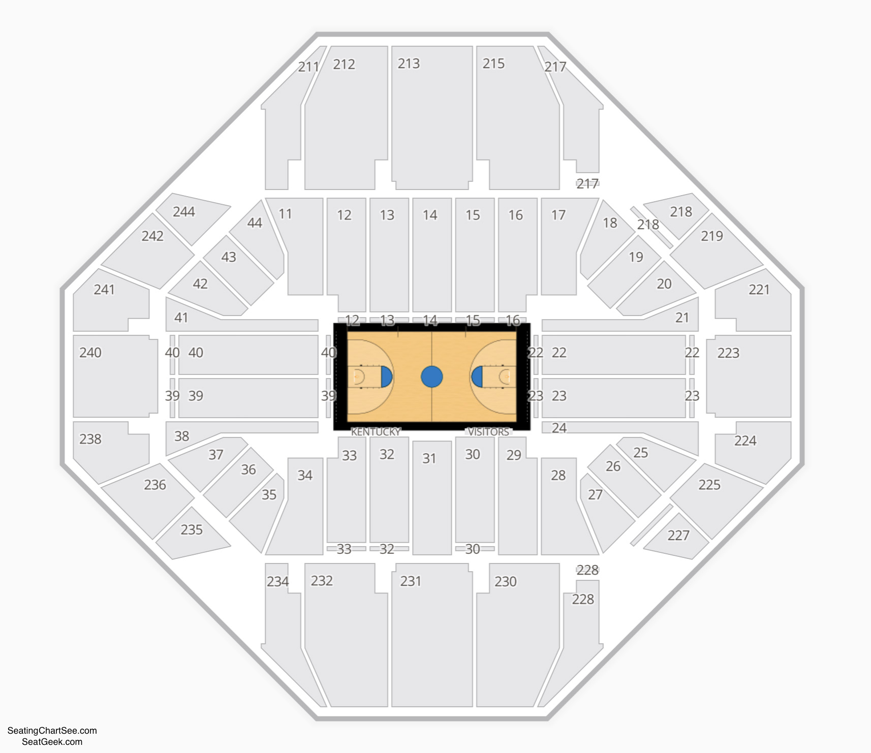 Rupp Arena Seating Chart NCAA Womens Basketball